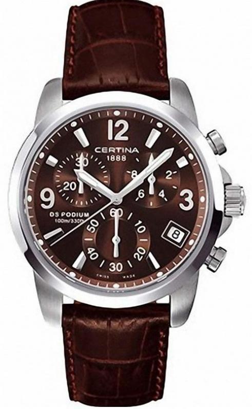 Купить качественные точные копии швейцарских часов в